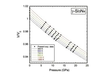 【Published】Thermal expansion and P-V-T equation of state of cubic silicon nitride