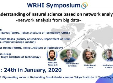 "WRHI Symposium ""Understanding of natural science  based on network analysis "" to be held on 24 Jan."
