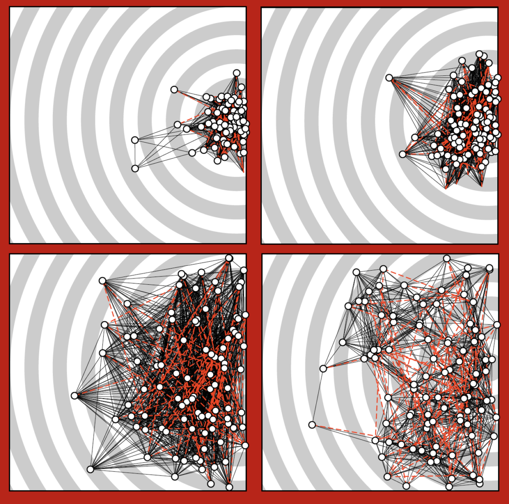 Optimal networks of mobile devices for agents moving outward from a point. This is an example of the output of one of our simulation projects.<br />From E Lee, P Holme, Impact of mobility structure on the optimization of small-world networks of mobile agents, Eur. Phys. J. B 89, 143 (2016).