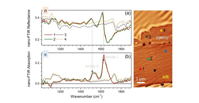 【論文】Nanoscale optical and structural characterisation of silk