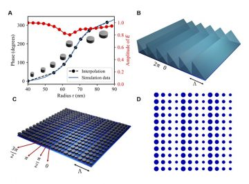 Modeling of optical metamaterials becomes a simple task