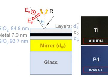 Black-Metals: reflector turned into meta-material absorber