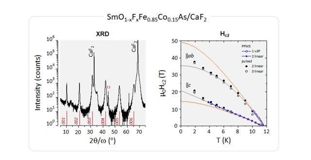 【論文】Pulsed laser deposition of Fe-oxypnictides: Co- and F-substitution