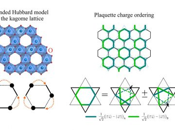 【論文】Quantum spin liquid and cluster Mott insulator phases in the Mo3O8 magnets